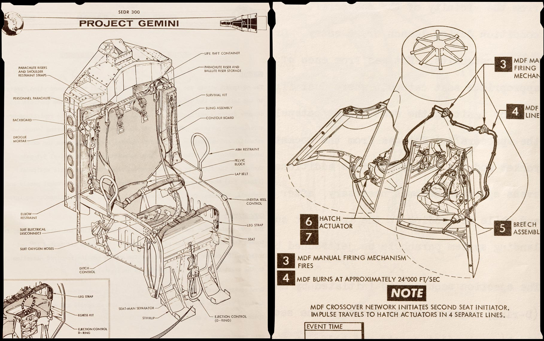 Project Gemini Ejection Seat Manual